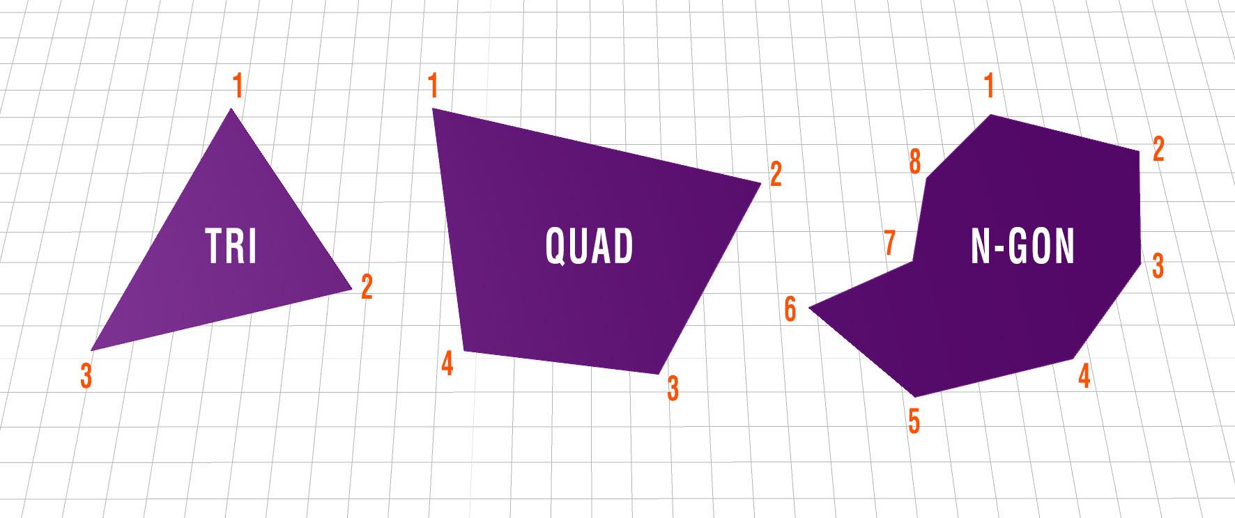 Quad Basic object